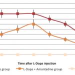 cns l dopa 150x150 - CNS preclinical (bis)